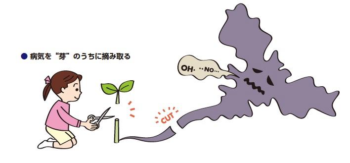 病気の芽を摘み取る